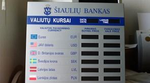 Šiaulių banko valiutų kainynas